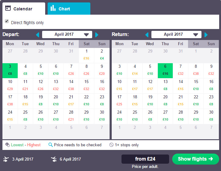 Calendar view of flight prices from London to Copenhagen