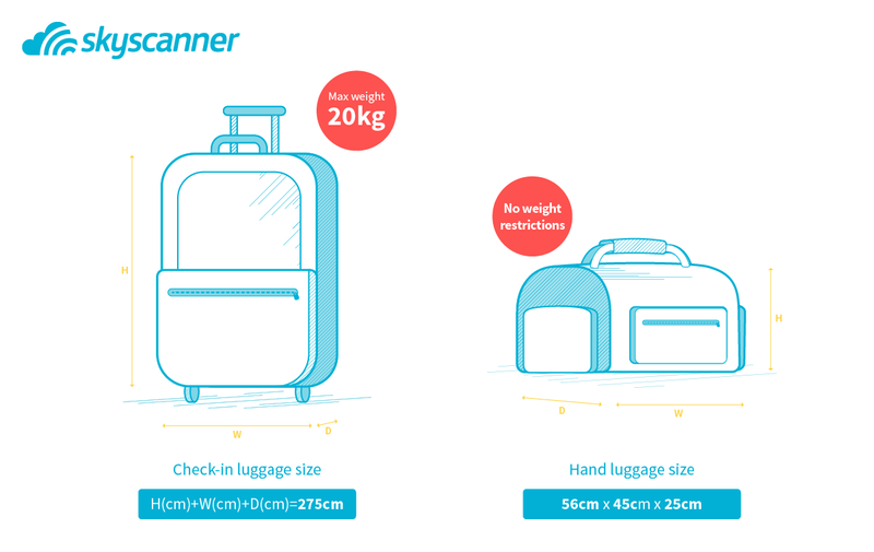 easyJet cabin luggage explained and how to maximise your ...