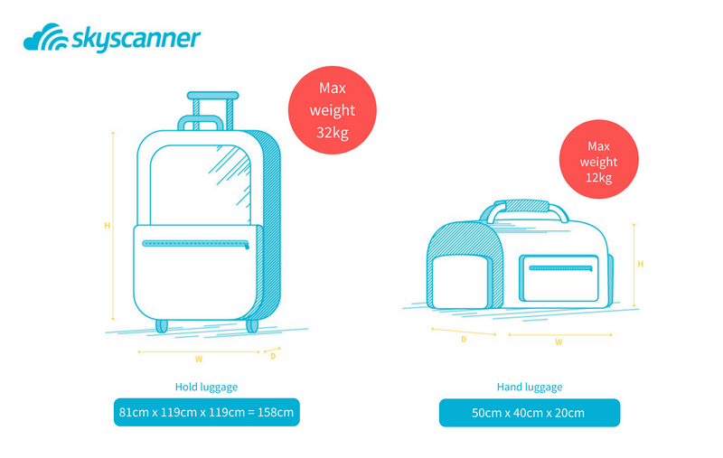 Ryanair hand luggage explained and how to maximise your cabin ...