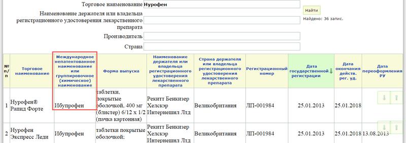 поиск мнн на сайте государственного реестра лекарственных препаратов