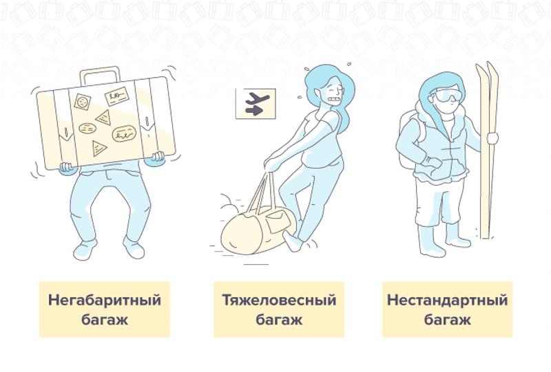 Как называется багаж, который превышает норму