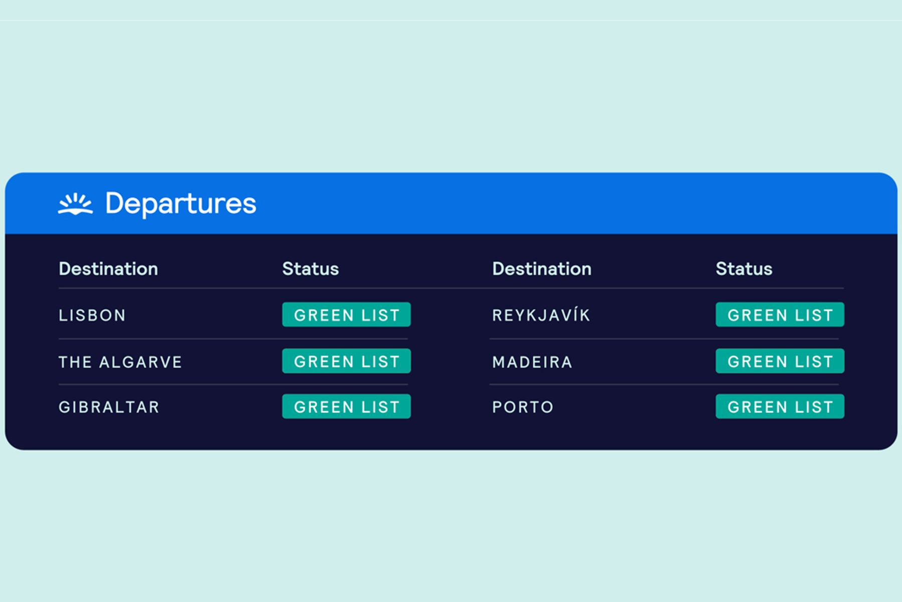 Illustration showing a departures board with destination on the UK travel green list. They are Lisbon, the Algarve, Gibraltar, Reykjavik Madeira and Porto