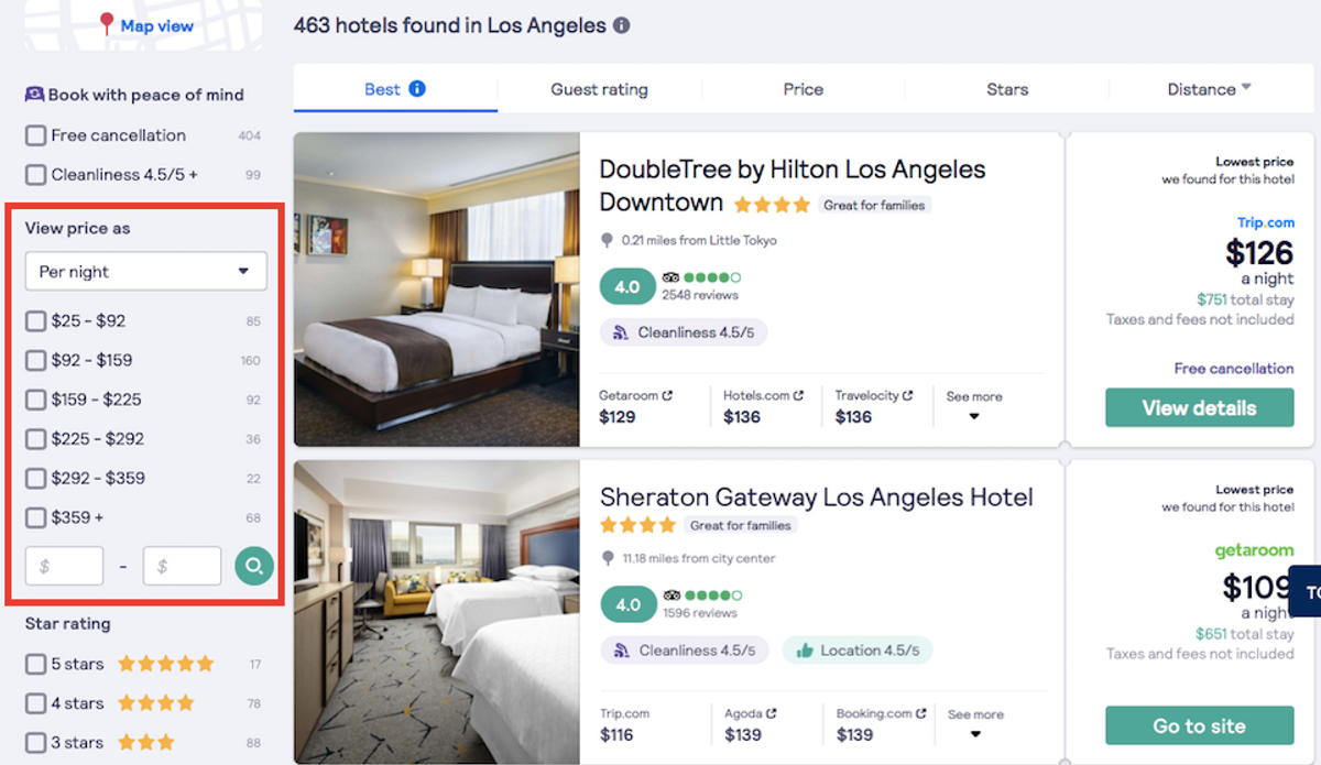 Hotel deals for every budget