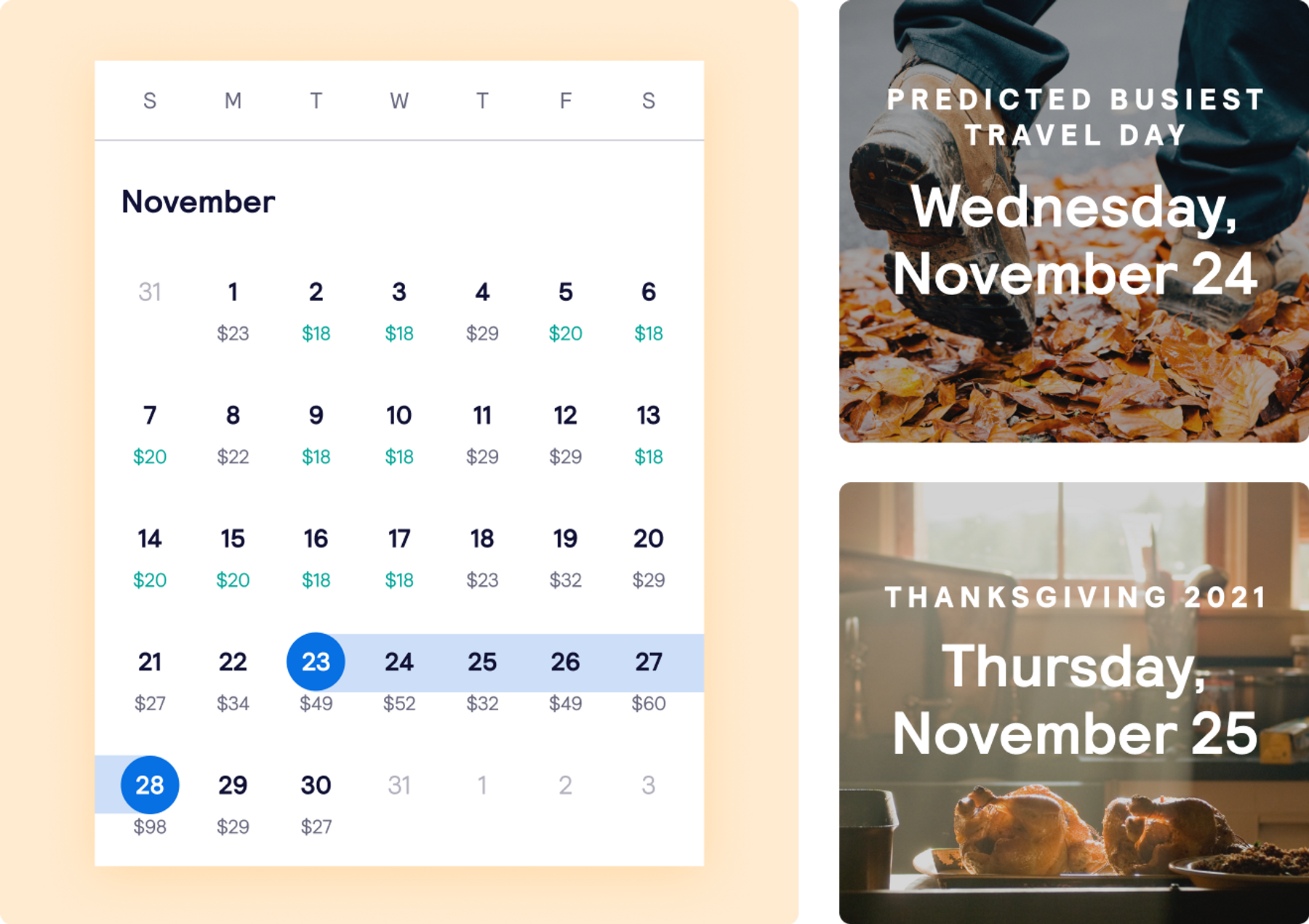 Wednesday 24 November is predicted to be the busiest travel day.   Thanksgiving 2021 falls on Thursday 25 November.