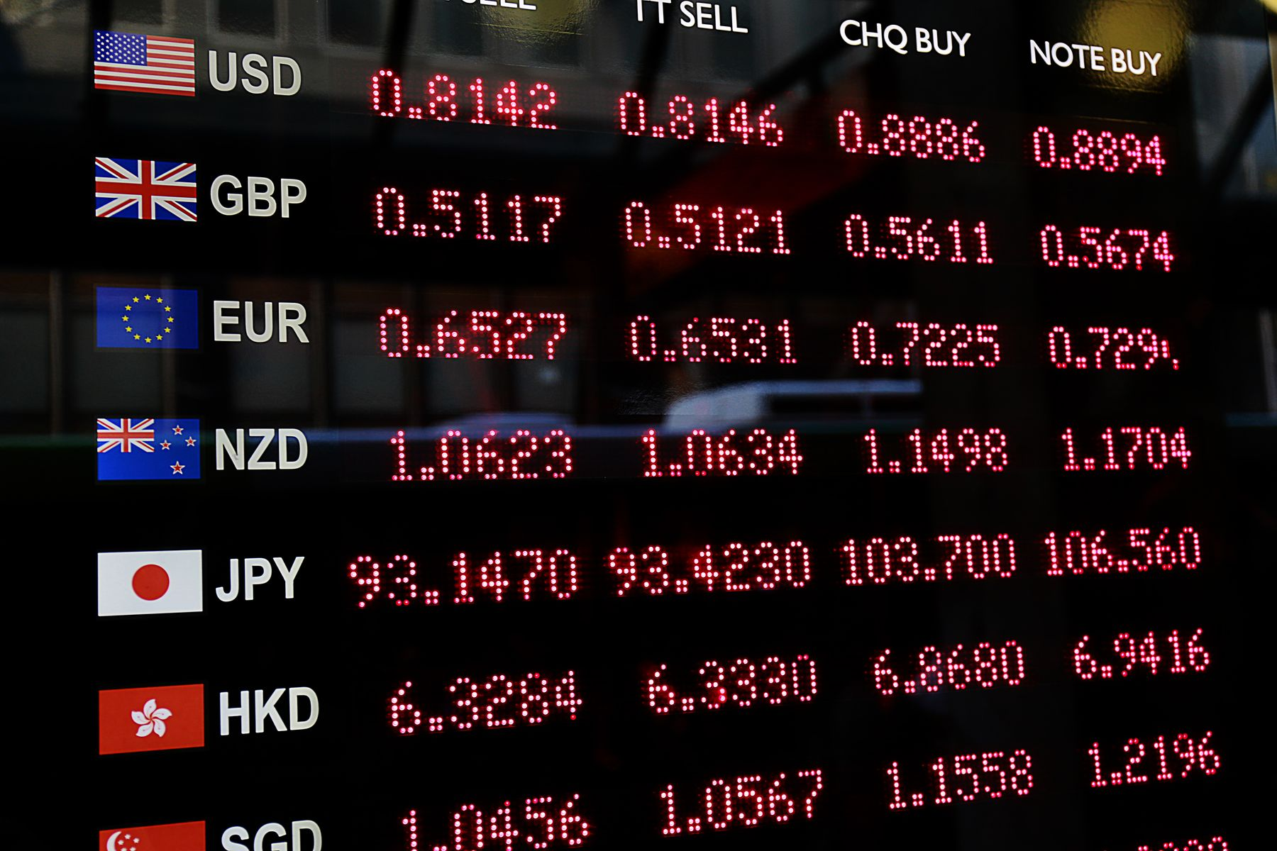 Où changer ses euros en dollars