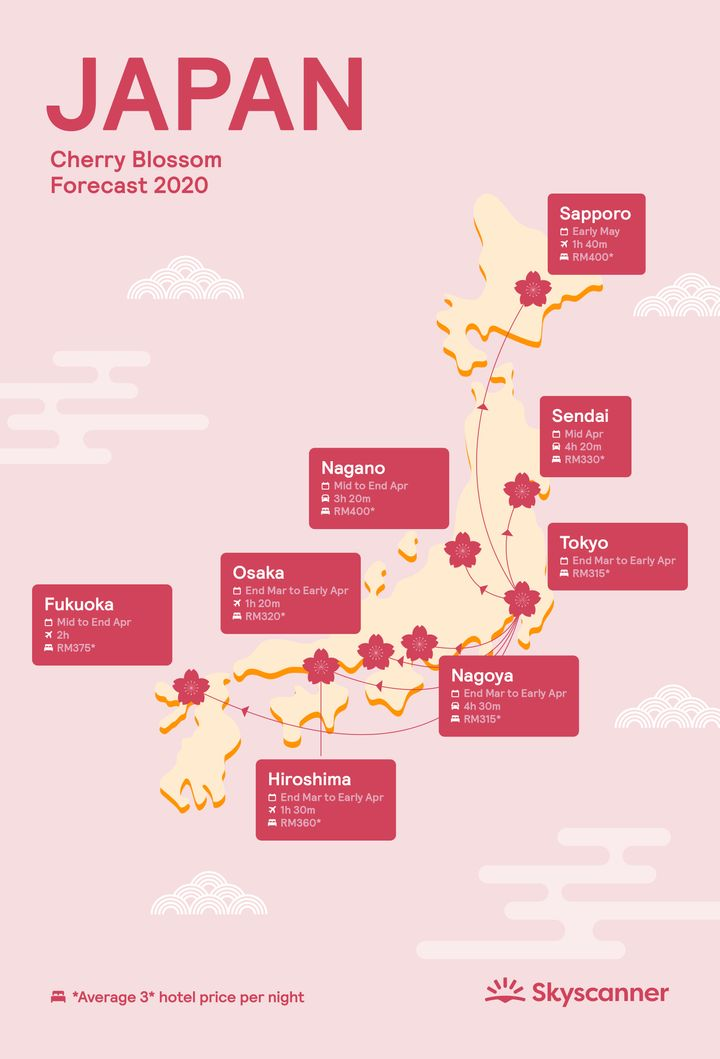 Best Places To See Cherry Blossoms In Japan During Sakura Season 2020